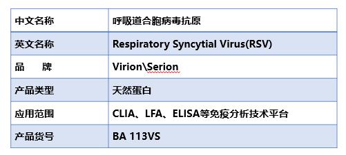 警惕!传播方式类似新冠,RSV病毒已在美国蔓延!